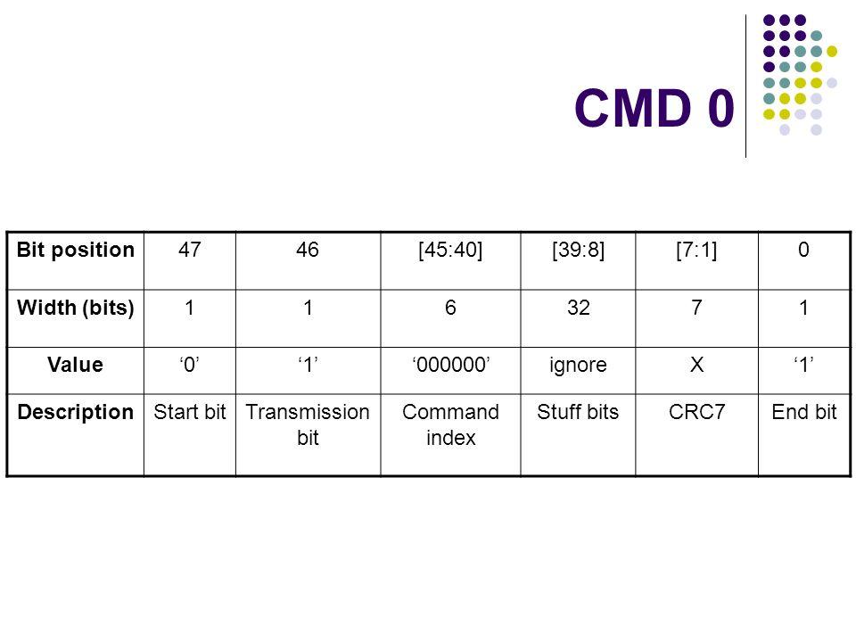 CMD 0 Bit position 47 46 [45:40] [39:8] [7:1] Width (bits) 1 6 32 7
